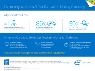 Harness All Your Data with In-Memory Computing